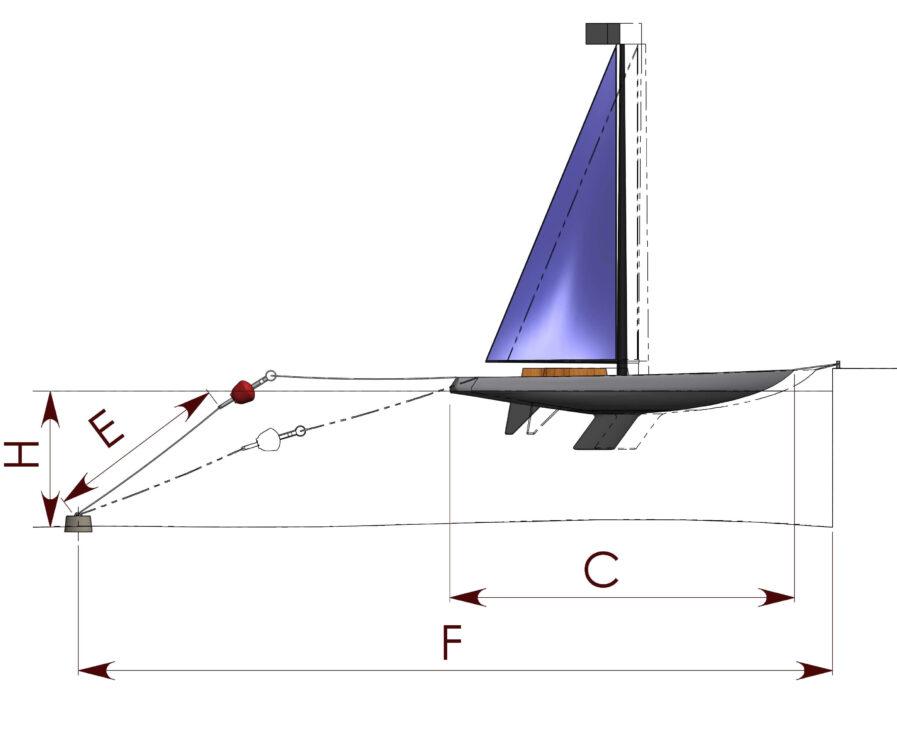 Choosing buoy Andry Prodel +372 5304 4000 andry@topmarine.pl